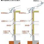外壁の透湿防水シートが急激に劣化する理由