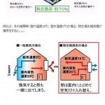 熱交換型換気システムは、採用するべきか?