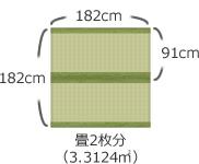 畳2枚分(3.3124㎥)